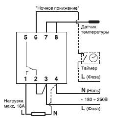 Кондиционеры схема установка установка инверторного кондиционера краснодар