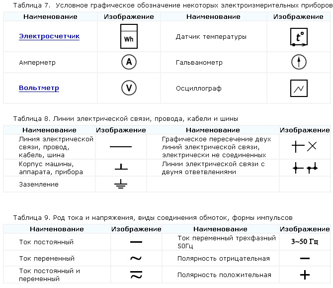 Условные графические изображения в электрических схемах фото 115