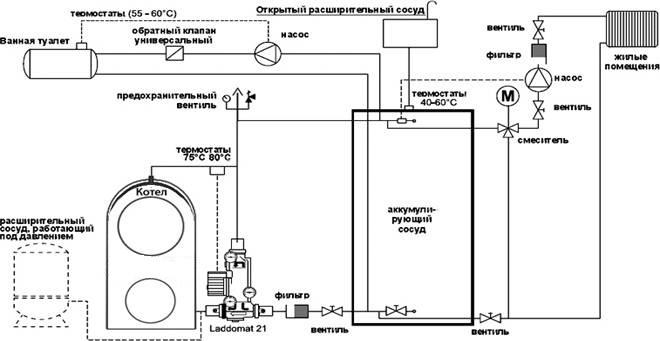 схема подключения настенного котла - Схемы.