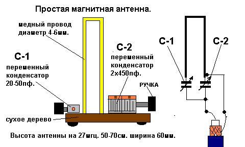 Антенны Схемы статьи Бесплатной технической библиотеки