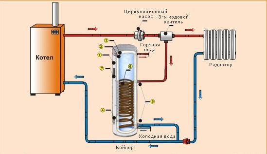 схема подключения водонагревателя - СХЕМЫ ДЛЯ ВСЕХ.