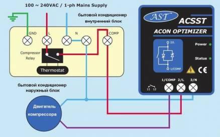 Подключение кондиционера к электросети схема фото 806