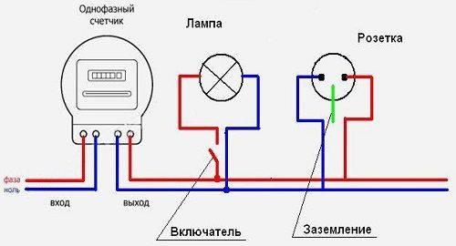 Электрическая разводка в квартире