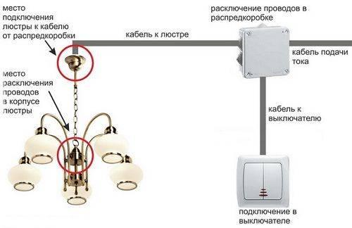Схема подключения люстры 5 лампочек 931