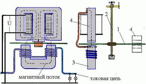 Индукционный счетчик электроэнергии