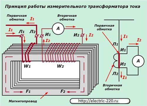 Подключение 3х фазного счетчика через трансформаторы тока