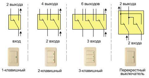 Проходные выключатели схема подключения из 2 мест