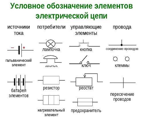 Схематическое обозначение розетки и выключатели