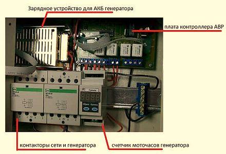 Монтаж бензогенератора с автозапуском