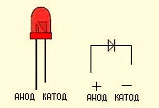 Светодиоды 12 вольт