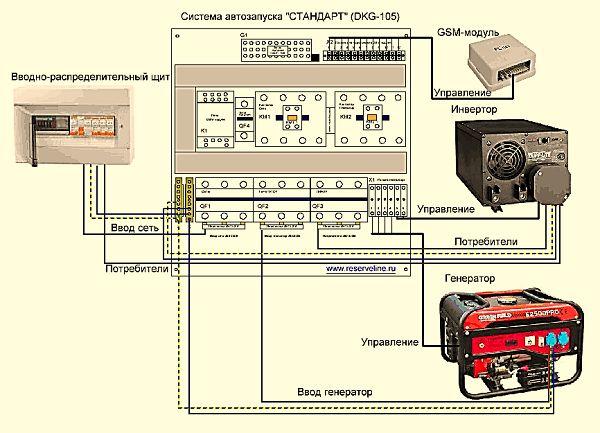 Как сделать автозапуск на генератор