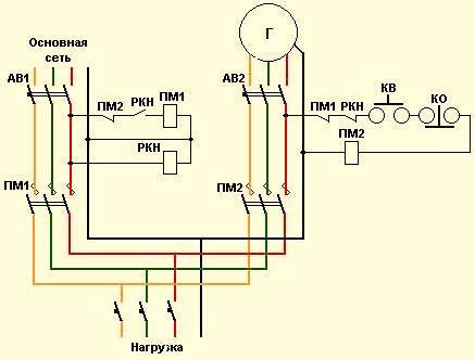 Схема авр на пускателях на 380в