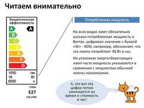 Ватта стоимость в час одного часы санктпетербург женские продать советские золотые