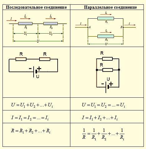 Мощность резистора при последовательном соединении