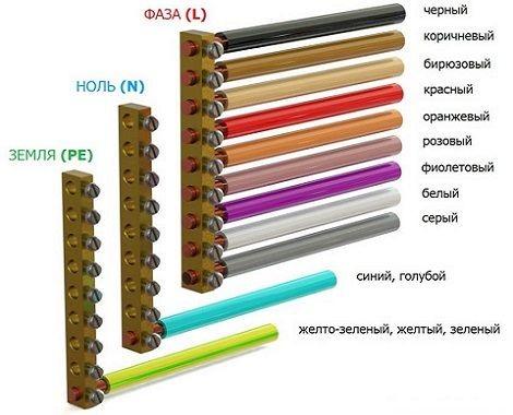 Цвета электропроводов по фазам