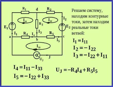 Примеры решения задач методом контурных токов решение задач егэ часть 1 по физике