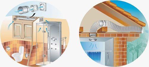 Подключение вентилятора в ванной через выключатель