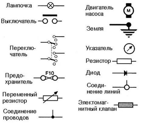 Чтение принципиальных схем
