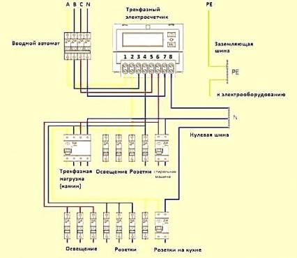 Схема подключения 380 вольт в частном доме