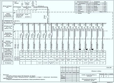 Ouzo Bezeichnung in der Einzelliniendiagramm