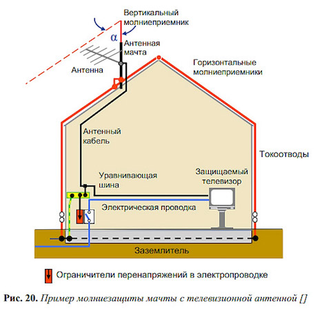 https://electric-220.ru/_nw/13/20389179.jpg