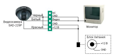 Схема подключения камеры ccir