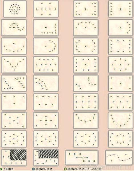 Схема расположения точечных светильников на потолке фото 136