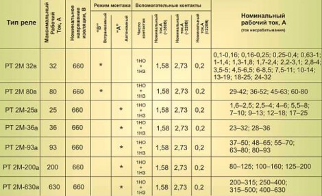 Схема включения теплового реле