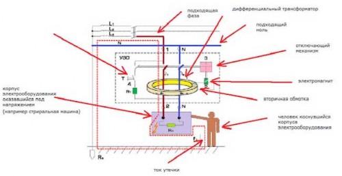 Обозначение узо и дифференциального автомата на корпусе