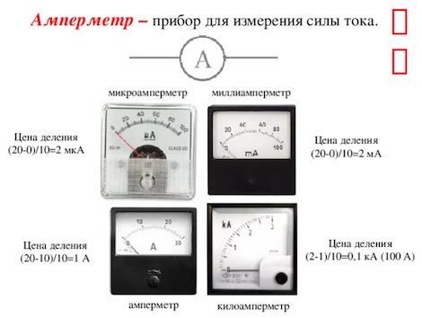 Сколько в 1 ампере миллиампер часов