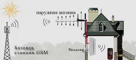Digital antenna tv channel list
