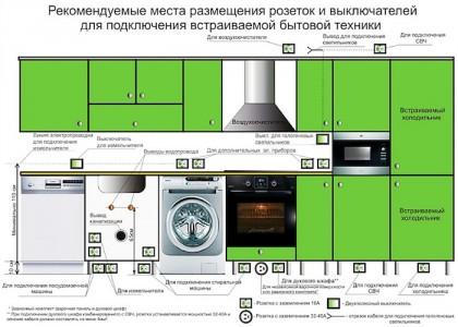 platzierung von steckdosen und schaltern auf europ ische normen. Black Bedroom Furniture Sets. Home Design Ideas