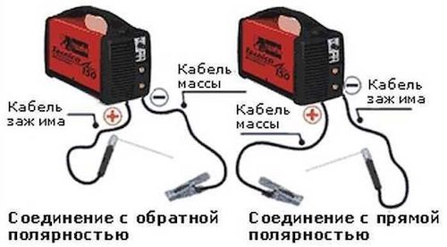 Полярность сварочного тока при сварке