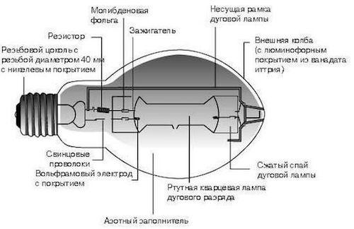 Схема подключение дрл
