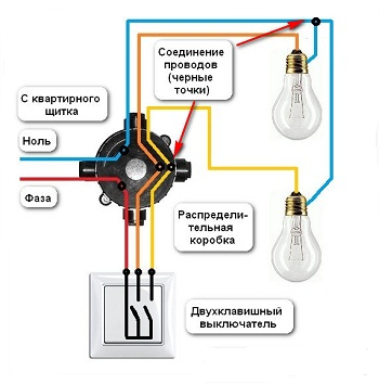 Соединение проводов в