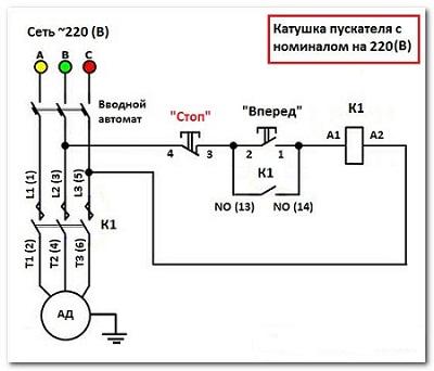 Прямое подключение магнитного Схема подключения кнопочного пускателя