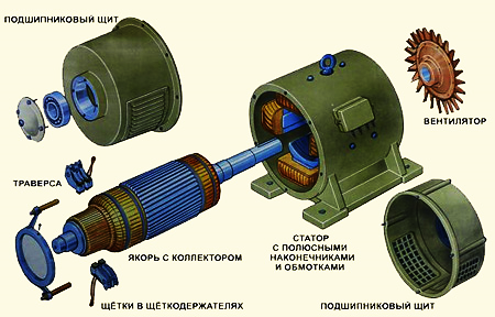 Схема подключения синхронного двигателя переменного тока