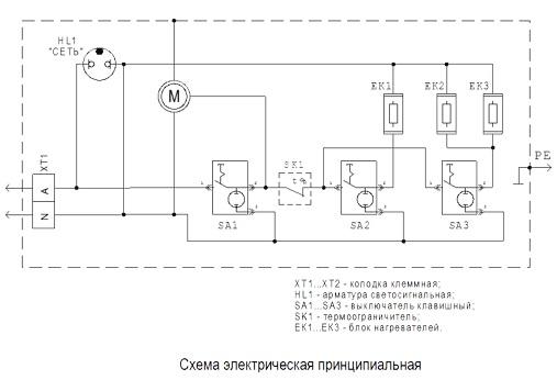 Схема подключения тепловой пушки 380 фото 950