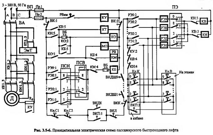 Схема соединений лифт