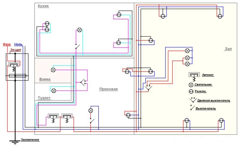 квартир электрические схемы однокомнатных