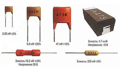 участии долевом что значит цифра 39 снизу подстроечного конденсатора поиск цене параметрам