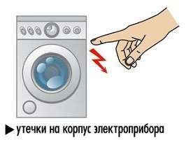 Узо принцип действия на пальцах