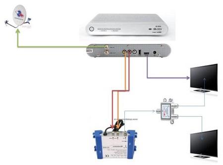 Триколор-тв на 2 телевизора схема подключения