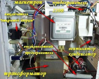 Проверка магнетрона микроволновки своими руками 111