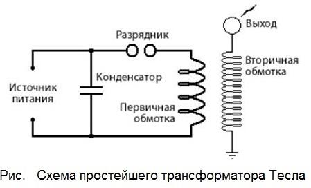 Электричество своими руками