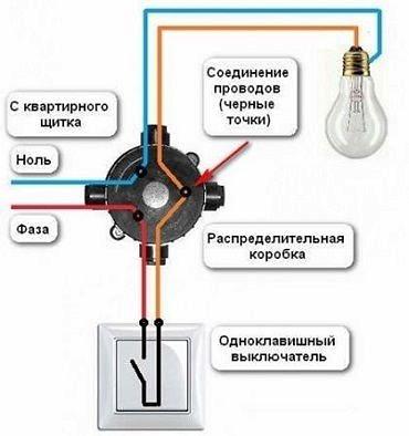 Miten koukku 220 voltin pisto rasiaan