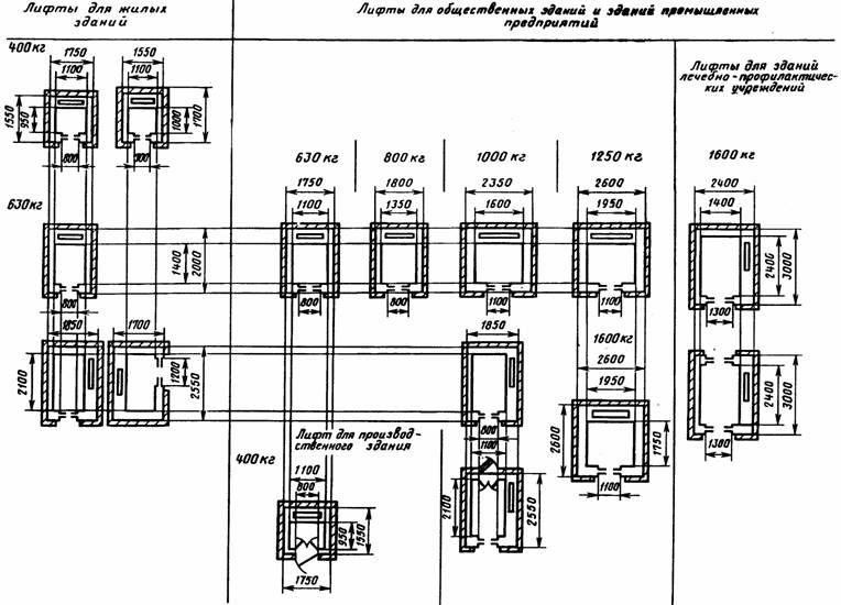 Размер грузового лифта отис