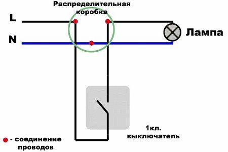 Электро цепь лампочка выключатель