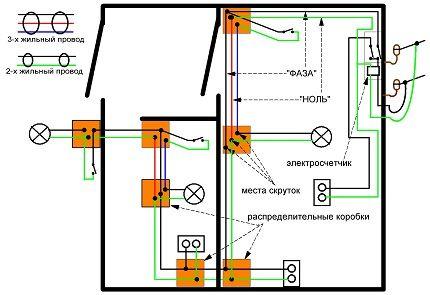 Как сделать монтаж проводки в квартире видео