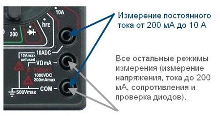 Как замерить ток мультиметром